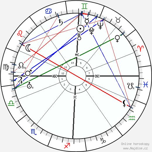 Al Jolson wikipedie wiki 2018, 2019 horoskop