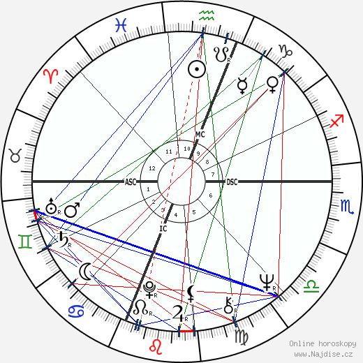 Al Kooper wikipedie wiki 2018, 2019 horoskop