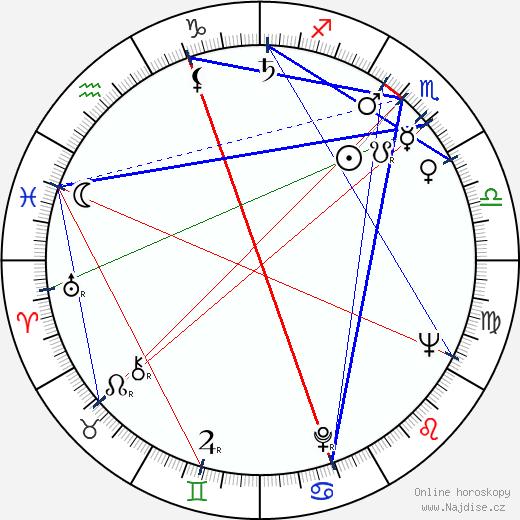 Al Quinn wikipedie wiki 2018, 2019 horoskop