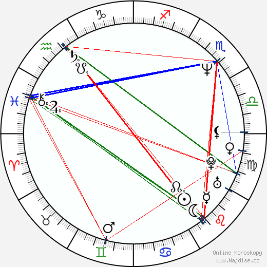 Al Sapienza wikipedie wiki 2018, 2019 horoskop