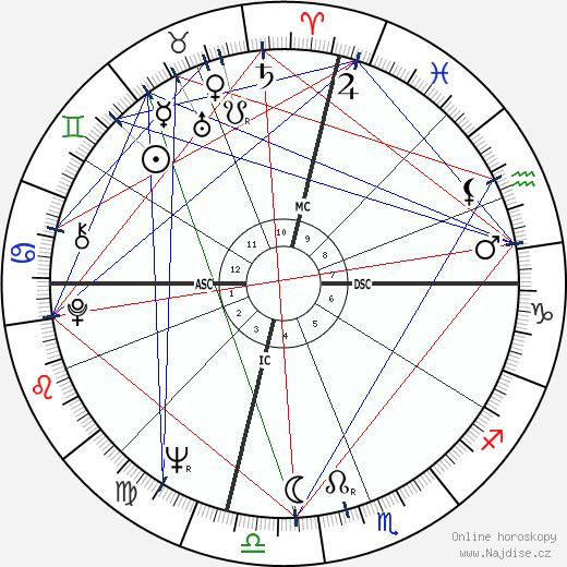 Al Unser wikipedie wiki 2018, 2019 horoskop