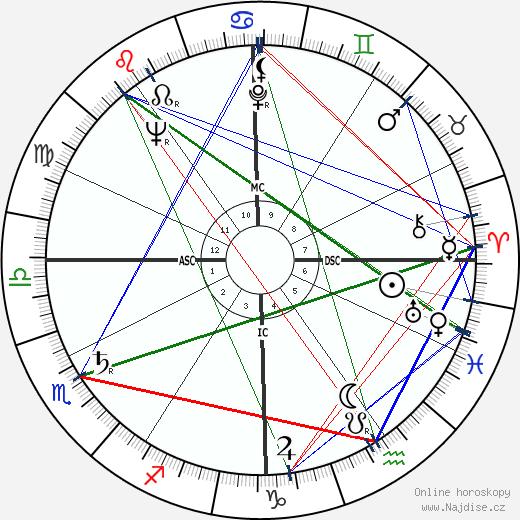 Al Widmar wikipedie wiki 2020, 2021 horoskop