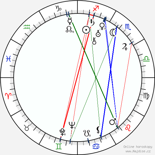 Aladár Paasonen wikipedie wiki 2018, 2019 horoskop