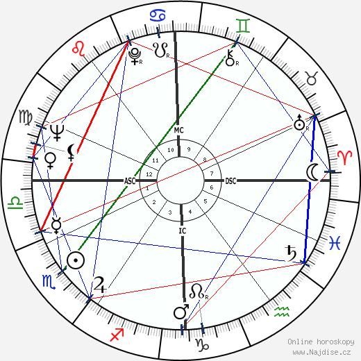 Alain Delon wikipedie wiki 2019, 2020 horoskop