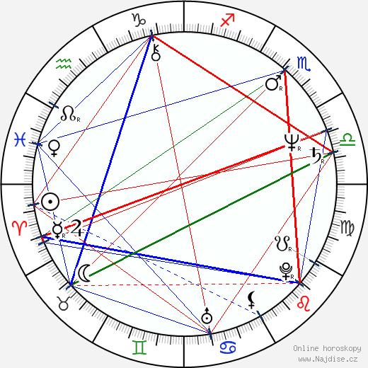 Alain Sarde wikipedie wiki 2018, 2019 horoskop