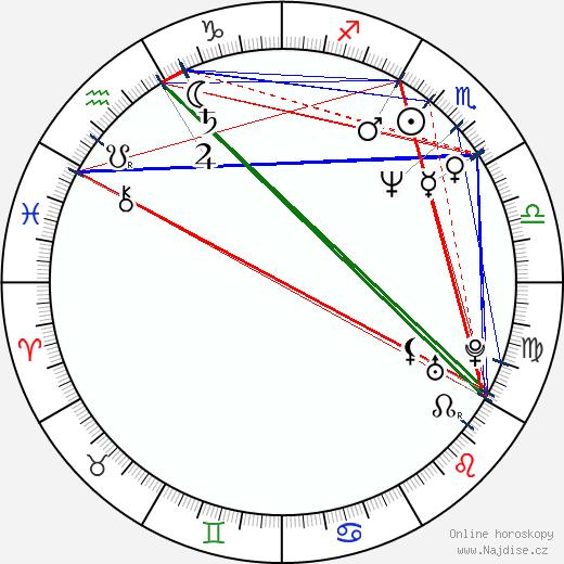 Alain Zaloum wikipedie wiki 2019, 2020 horoskop