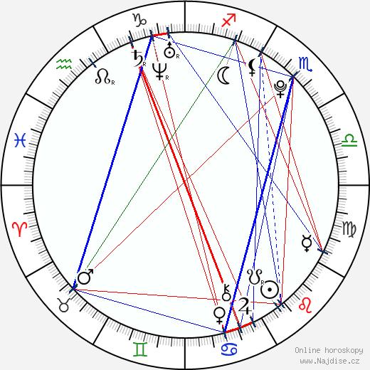 Alakina Mann wikipedie wiki 2018, 2019 horoskop