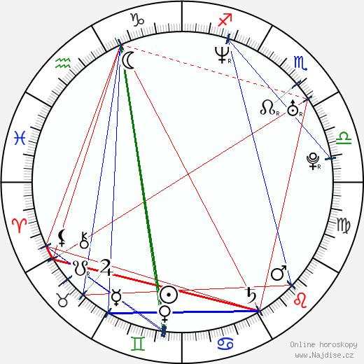 Alan Carr wikipedie wiki 2020, 2021 horoskop