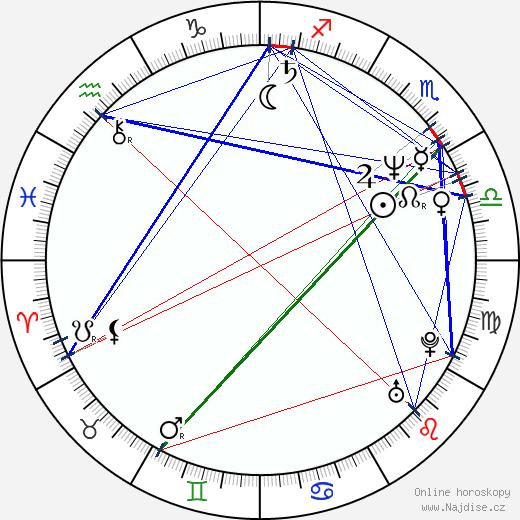 Alan Jackson wikipedie wiki 2017, 2018 horoskop
