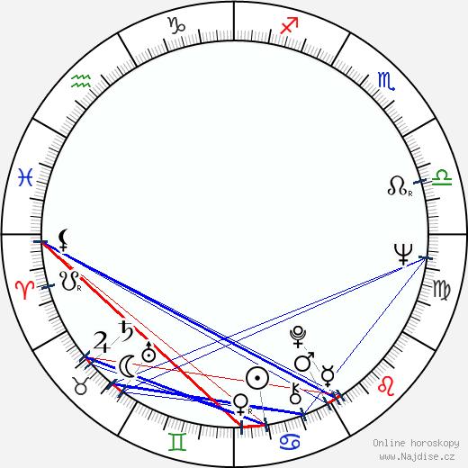 Alan Myerson wikipedie wiki 2019, 2020 horoskop