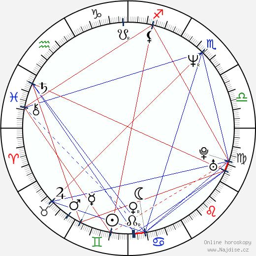Alan Rackley wikipedie wiki 2018, 2019 horoskop