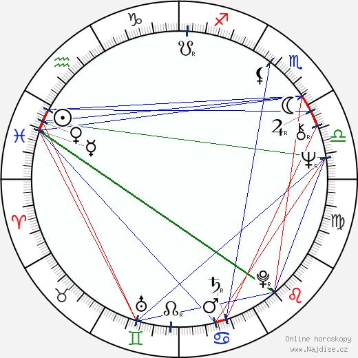 Alan Rickman wikipedie wiki 2019, 2020 horoskop