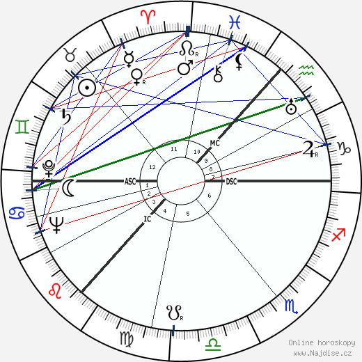 Alan Robertson Gemmell wikipedie wiki 2020, 2021 horoskop