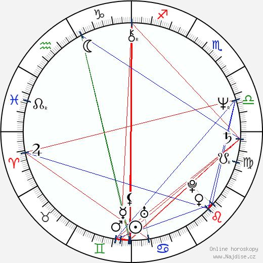 Alan Silson wikipedie wiki 2020, 2021 horoskop