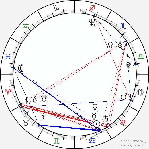 Alan Stafford wikipedie wiki 2018, 2019 horoskop