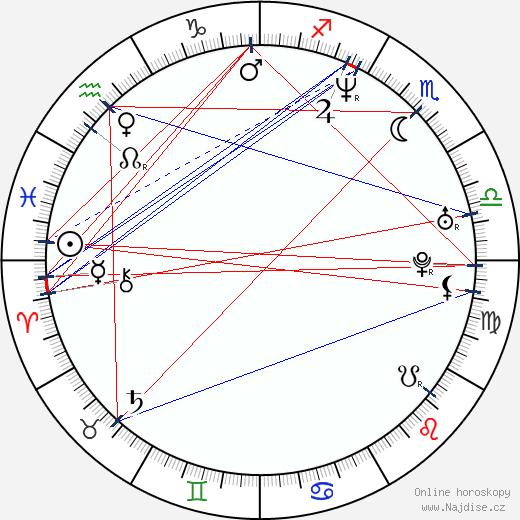 Alan Tudyk wikipedie wiki 2019, 2020 horoskop