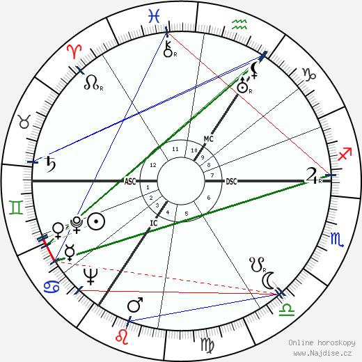 Alan Turing wikipedie wiki 2017, 2018 horoskop