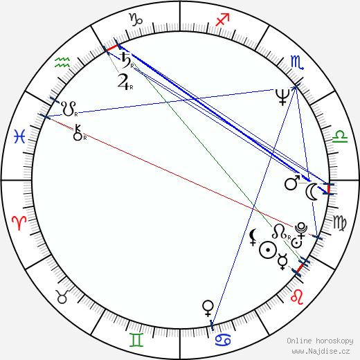 Alba Roversi wikipedie wiki 2019, 2020 horoskop