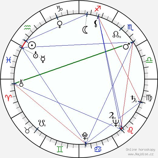 Albert Barillé wikipedie wiki 2019, 2020 horoskop