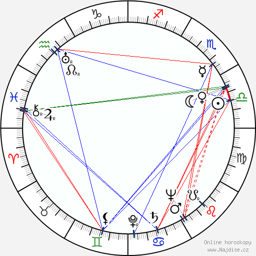 Albert Dagnant wikipedie wiki 2018, 2019 horoskop