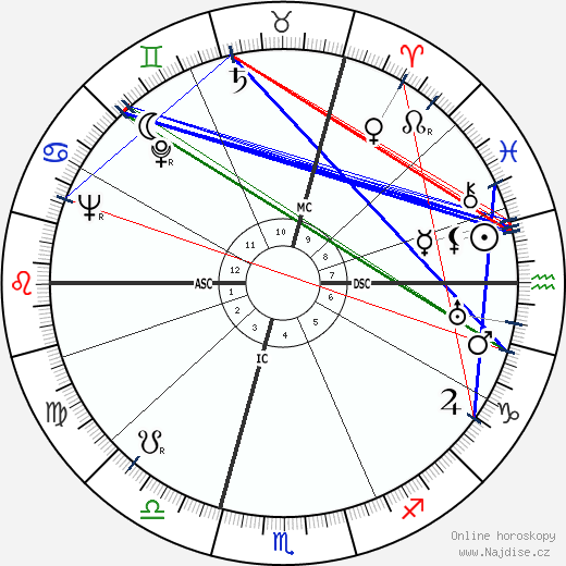 Albert Frey wikipedie wiki 2019, 2020 horoskop