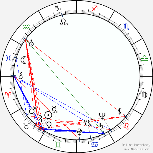Albert L. Ueltschi wikipedie wiki 2017, 2018 horoskop