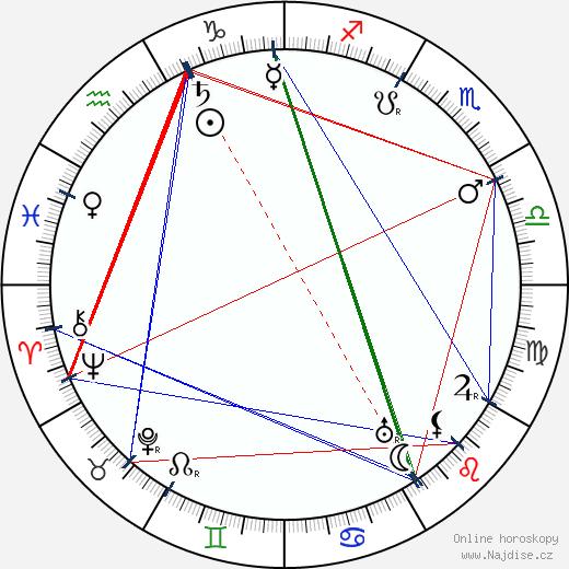 Albert Paulig wikipedie wiki 2019, 2020 horoskop
