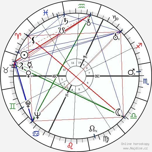 Albert Simonin wikipedie wiki 2018, 2019 horoskop