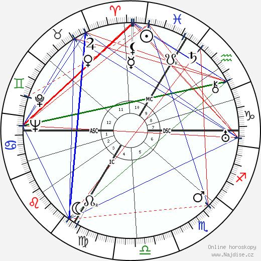 Albert Speer wikipedie wiki 2018, 2019 horoskop