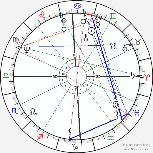 Alberto Falck wikipedie wiki 2018, 2019 horoskop