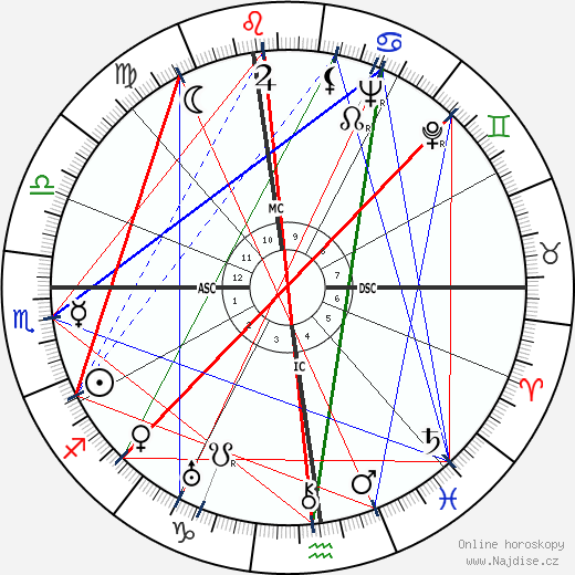 Alberto Moravia wikipedie wiki 2018, 2019 horoskop