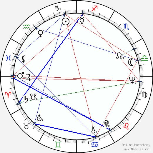 Alberto Negrin wikipedie wiki 2017, 2018 horoskop