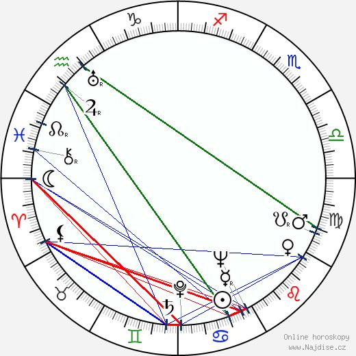 Alda Mangini wikipedie wiki 2017, 2018 horoskop
