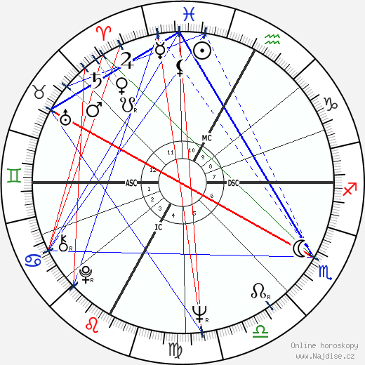 Aldo Andretti wikipedie wiki 2018, 2019 horoskop