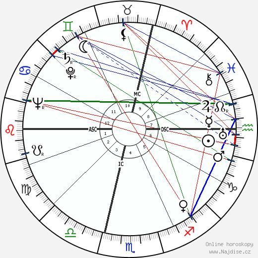 Aldo Boffi wikipedie wiki 2018, 2019 horoskop