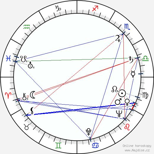 Aldo Francia wikipedie wiki 2019, 2020 horoskop
