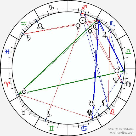 Aldo Lado wikipedie wiki 2019, 2020 horoskop
