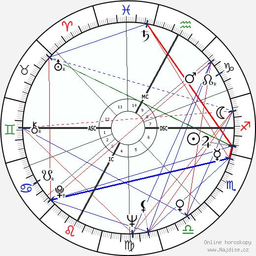 Aldo Maccione wikipedie wiki 2017, 2018 horoskop
