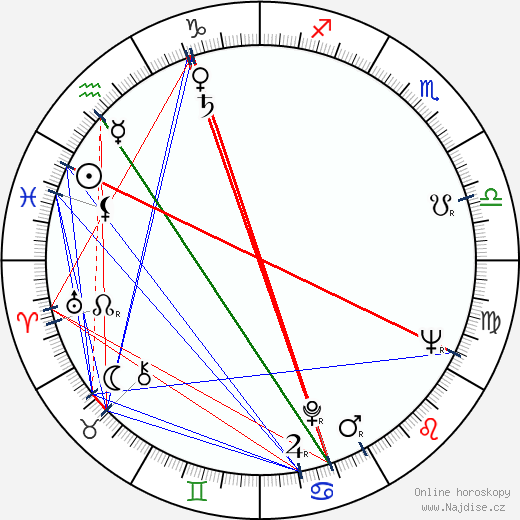 Aldo Sambrell wikipedie wiki 2018, 2019 horoskop