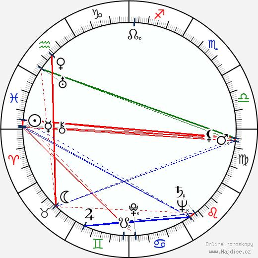 Aldo van Eyck wikipedie wiki 2019, 2020 horoskop