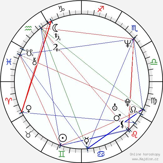 Alejandro Agresti wikipedie wiki 2019, 2020 horoskop