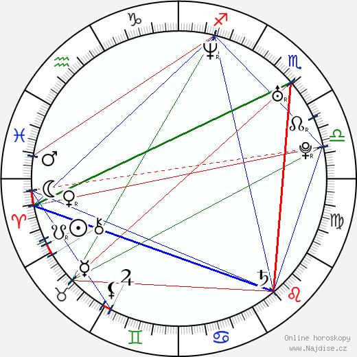 Alek Wek wikipedie wiki 2018, 2019 horoskop
