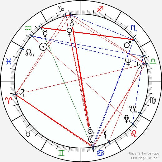 Aleksander Machalica wikipedie wiki 2019, 2020 horoskop