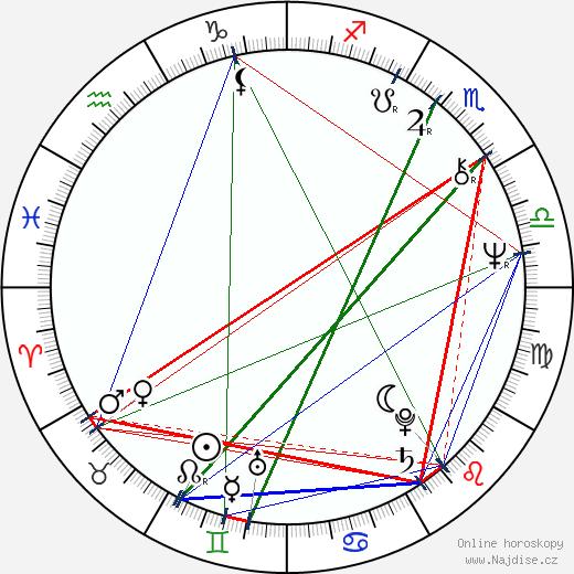 Alena Šimíčková-Hynková wikipedie wiki 2017, 2018 horoskop