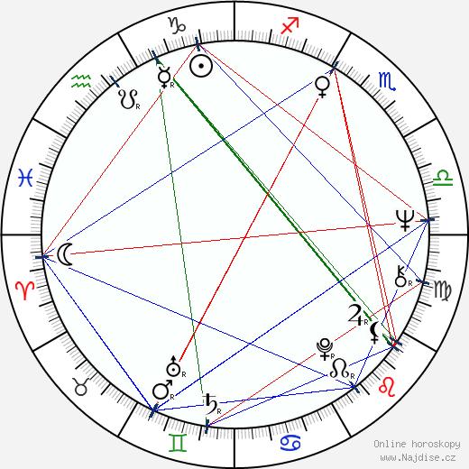 Aleš Košnar wikipedie wiki 2018, 2019 horoskop