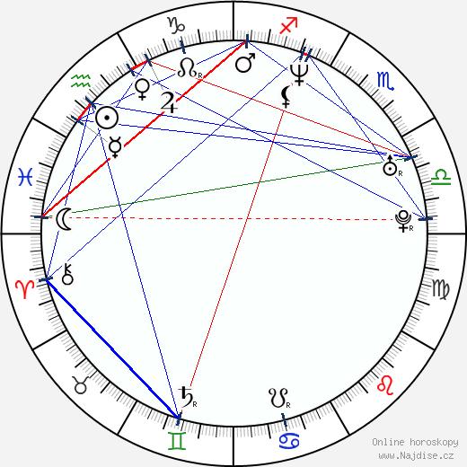 Aleš Valenta wikipedie wiki 2019, 2020 horoskop