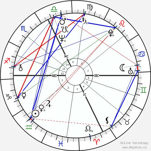 Alessandro Benvenuti wikipedie wiki 2018, 2019 horoskop