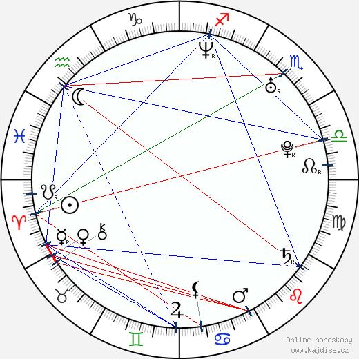 Alessandro Juliani wikipedie wiki 2020, 2021 horoskop