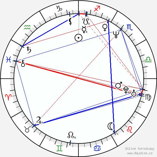 Alessandro Paci wikipedie wiki 2017, 2018 horoskop