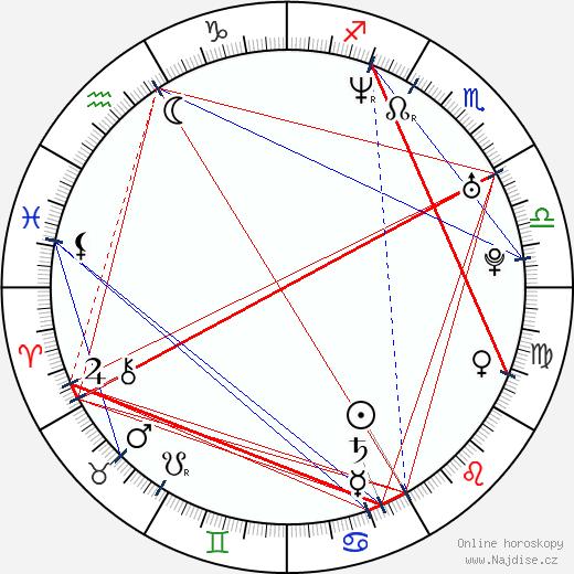 Alessio Tacchinardi wikipedie wiki 2018, 2019 horoskop
